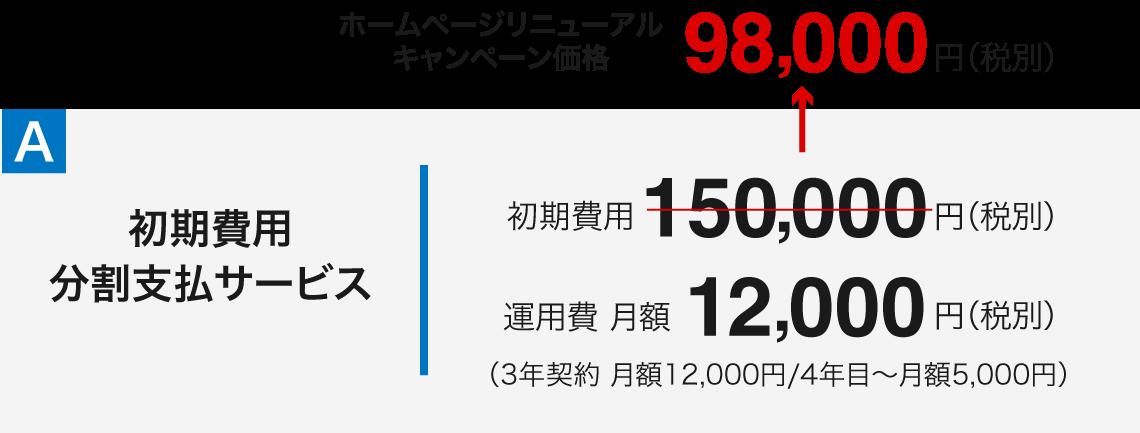 ホームページリニューアル キャンペーン価格98,000円(税別)初期費用 分割支払サービス
