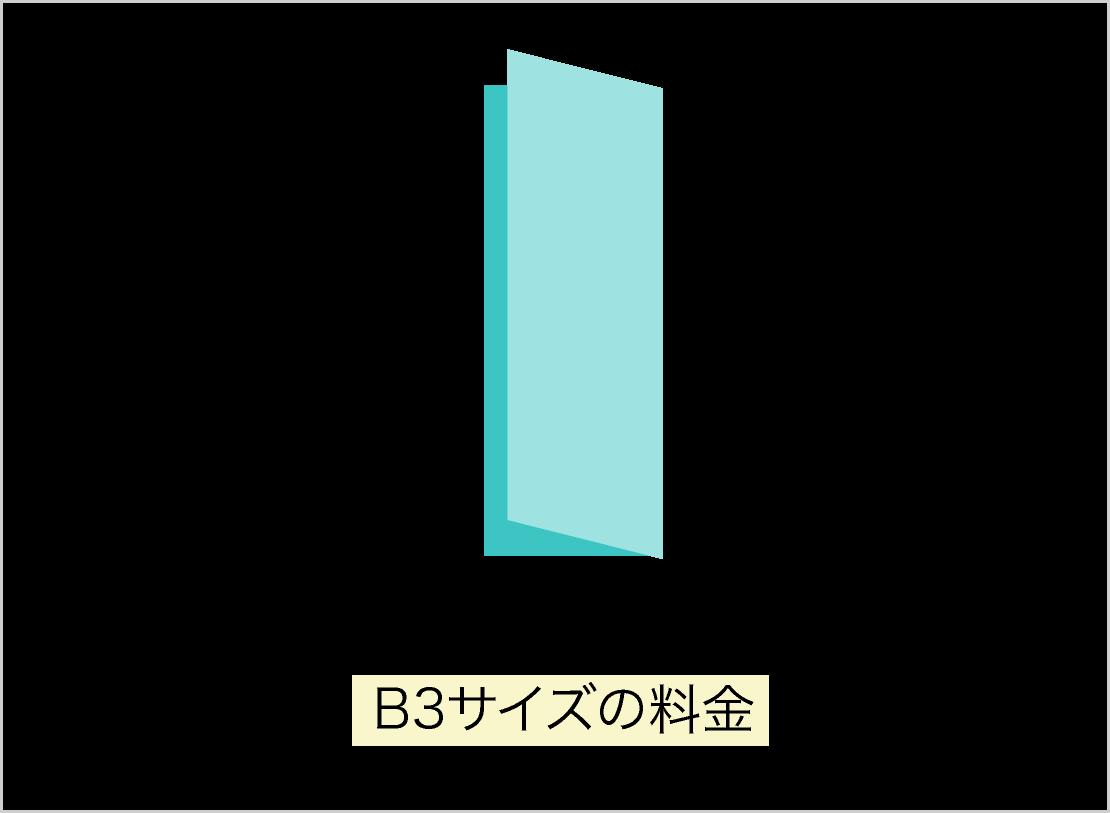 B3サイズを縦半分に折ったチラシB3サイズの料金