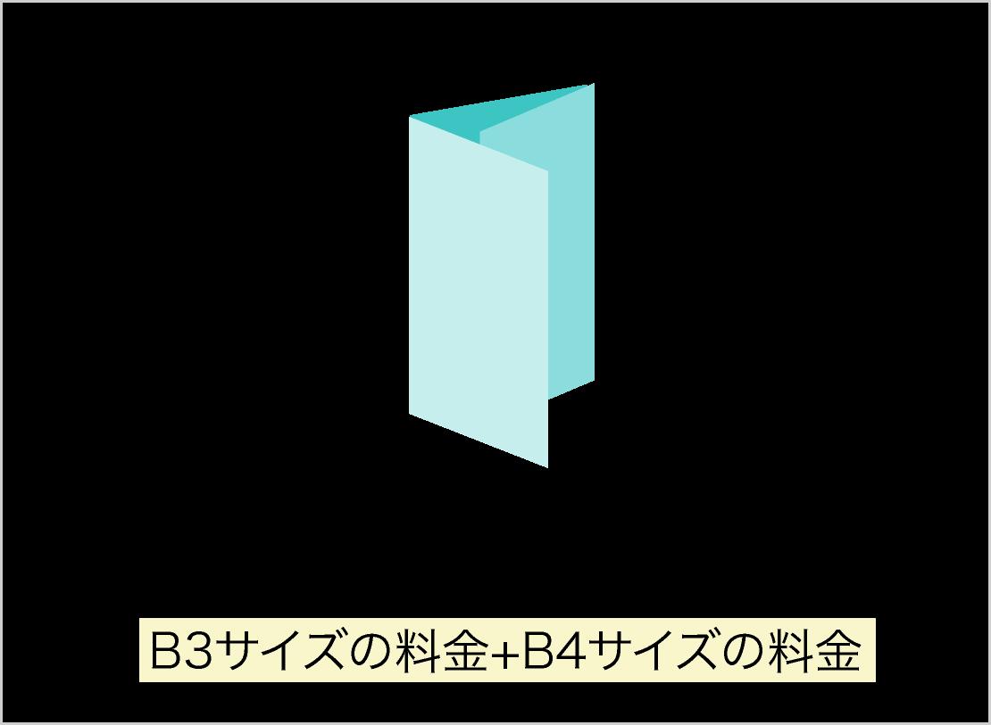 3つ折りチラシB3サイズの料金+B4サイズの料金