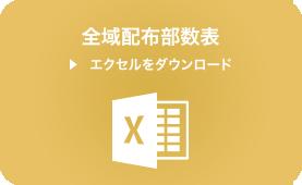 【全域配布サービス】全域配布部数表(Excel)